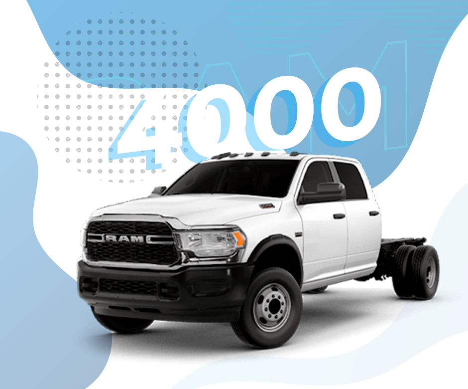 adquiere una Ram 4000